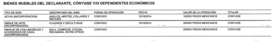 gutierrez-muller-posee-mil-pesos