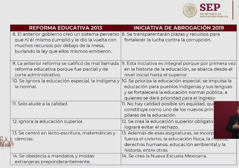 tabla2-educación